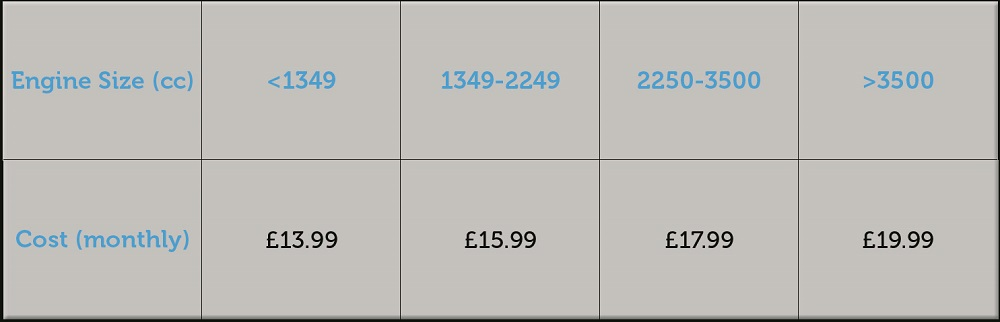 service pricing table